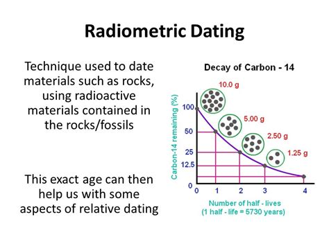 radiometric dating earth rocks that look jpg 960x720